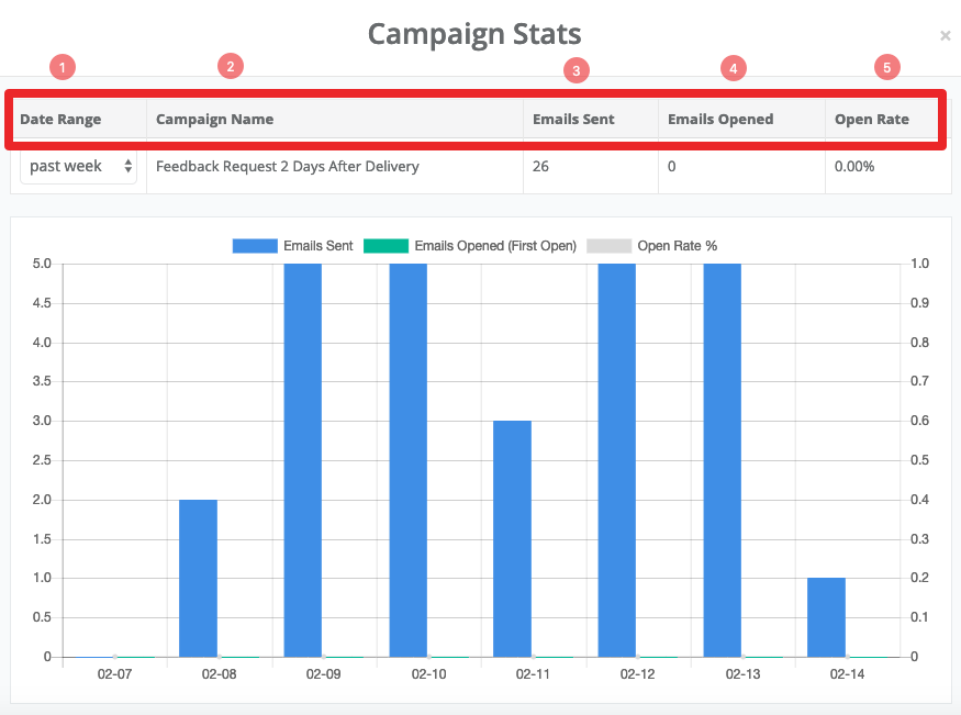 campaign_stats.png